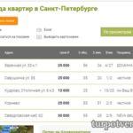 Аренда недорогих квартир в Санкт-Петербурге