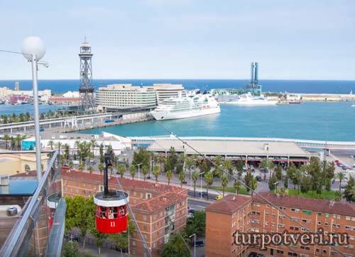 Путешествие в Барселону